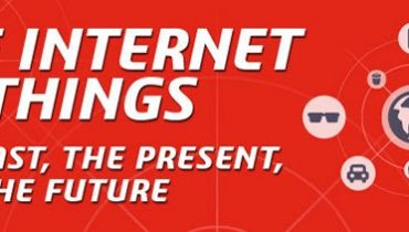 The Internet of Things – oletko valmis?