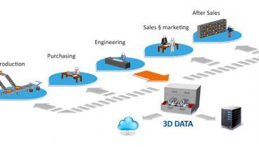 Suunnittelun ja valmistuksen integroidusta ohjelmistoympäristöstä etua liiketoimintaan