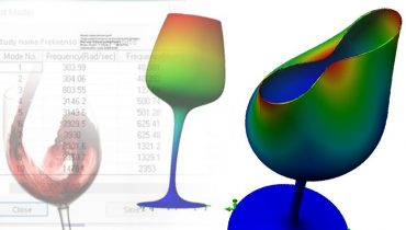 Kuinka suuri taajuus tarvitaan, jotta viinilasi särkyy?