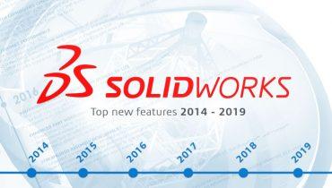 Aikajana: Parhaat SOLIDWORKS-uutuudet